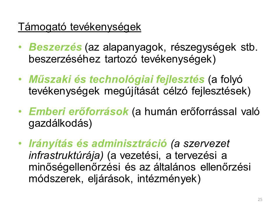 25 Támogató tevékenységek Beszerzés (az alapanyagok, részegységek stb. beszerzéséhez tartozó tevékenységek) Műszaki és technológiai fejlesztés (a foly