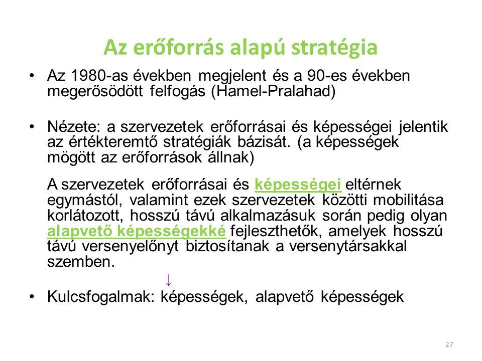 27 Az erőforrás alapú stratégia Az 1980-as években megjelent és a 90-es években megerősödött felfogás (Hamel-Pralahad) Nézete: a szervezetek erőforrás