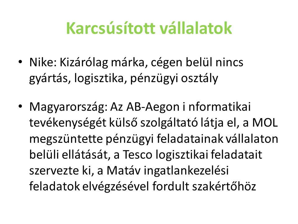 Karcsúsított vállalatok Nike: Kizárólag márka, cégen belül nincs gyártás, logisztika, pénzügyi osztály Magyarország: Az AB-Aegon i nformatikai tevéken