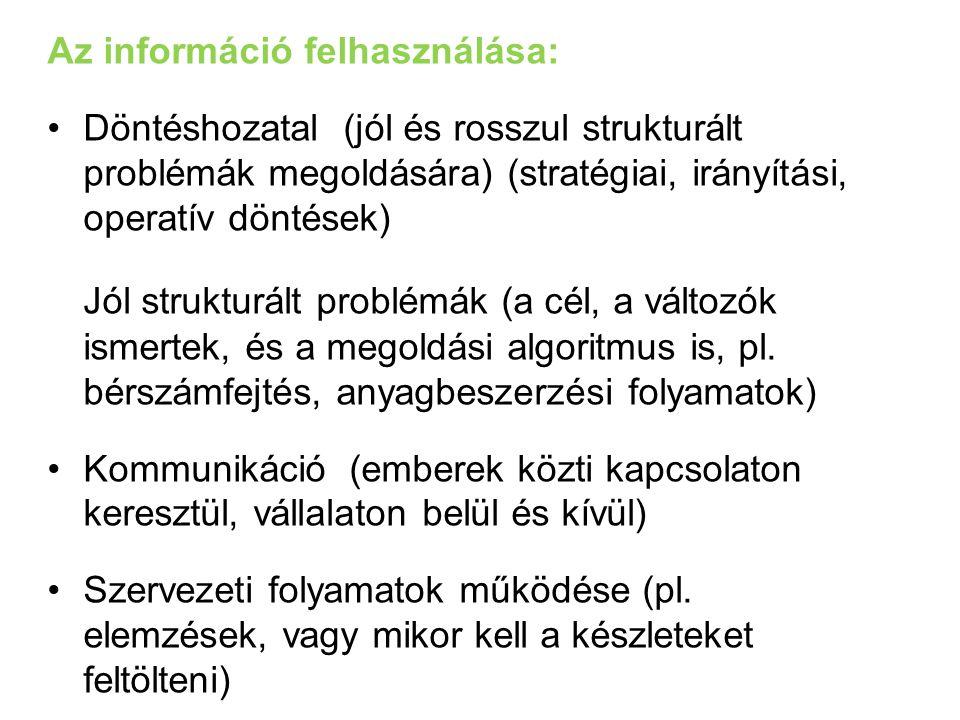 Az információ felhasználása: Döntéshozatal (jól és rosszul strukturált problémák megoldására) (stratégiai, irányítási, operatív döntések) Jól struktur