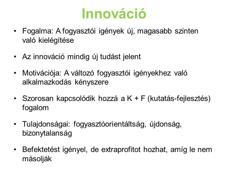 Innováció Fogalma: A fogyasztói igények új, magasabb szinten való kielégítése Az innováció mindig új tudást jelent Motivációja: A változó fogyasztói i