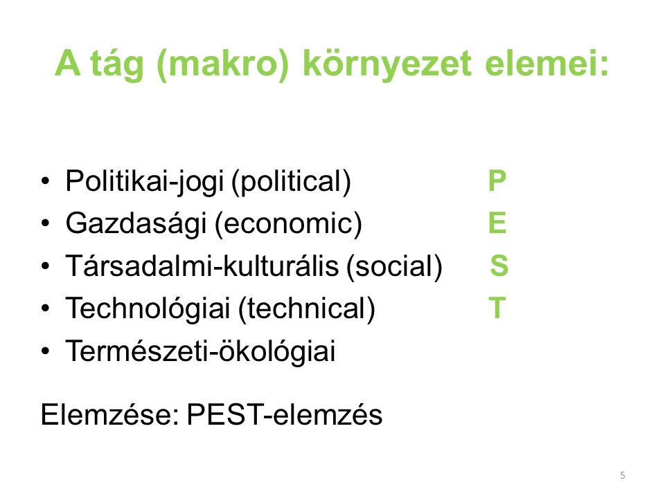 5 A tág (makro) környezet elemei: Politikai-jogi (political) P Gazdasági (economic) E Társadalmi-kulturális (social) S Technológiai (technical) T Term