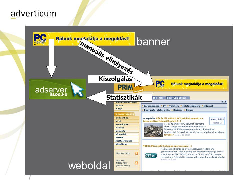 banner weboldal Kiszolgálás Statisztikák manuális elhelyezés