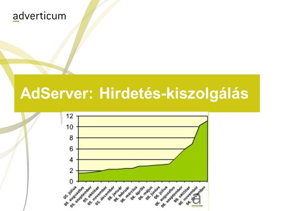 AdServer: Hirdetés-kiszolgálás