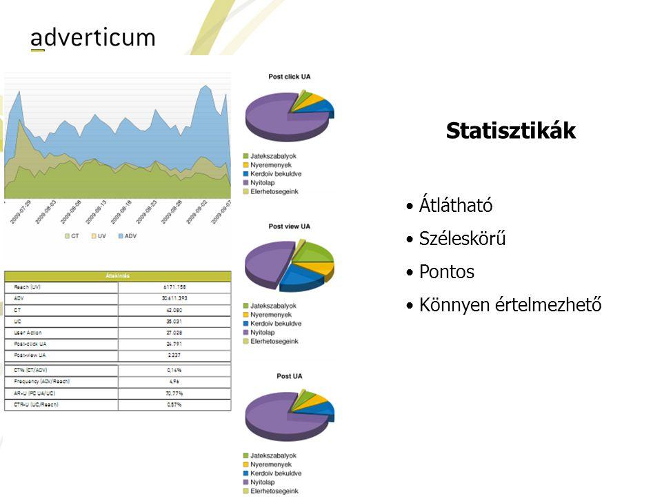 Diagrammok!!!! Statisztikák Átlátható Széleskörű Pontos Könnyen értelmezhető