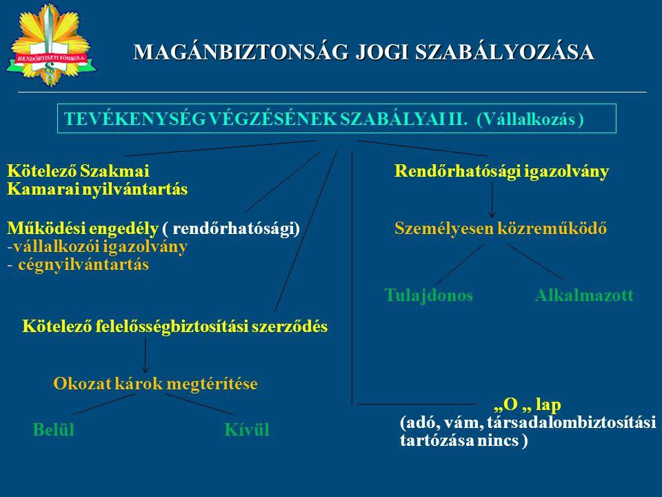 MAGÁNBIZTONSÁG JOGI SZABÁLYOZÁSA TEVÉKENYSÉG VÉGZÉSÉNEK SZABÁLYAI II. (Vállalkozás ) Kötelező Szakmai Kamarai nyilvántartás Működési engedély ( rendőr