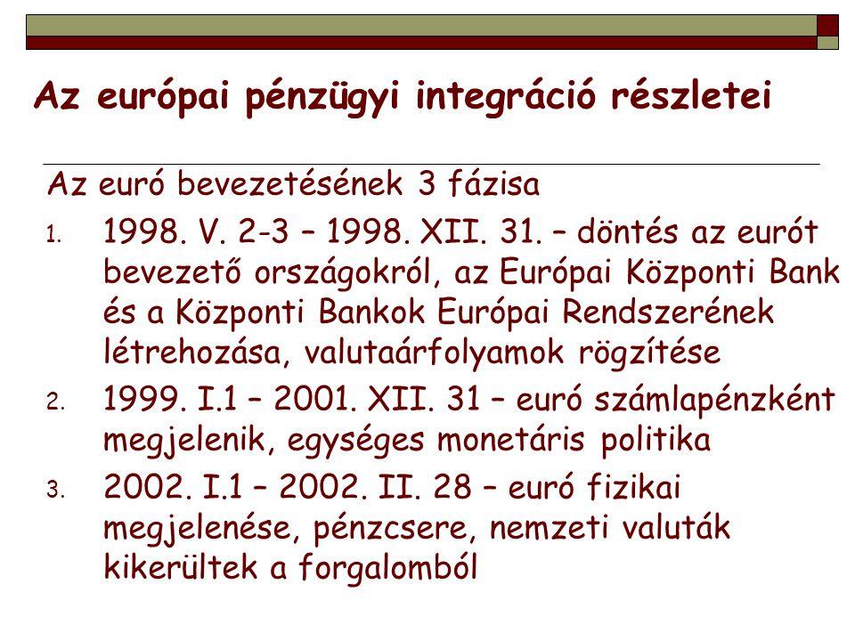 Az euró bevezetésének 3 fázisa 1. 1998. V. 2-3 – 1998. XII. 31. – döntés az eurót bevezető országokról, az Európai Központi Bank és a Központi Bankok