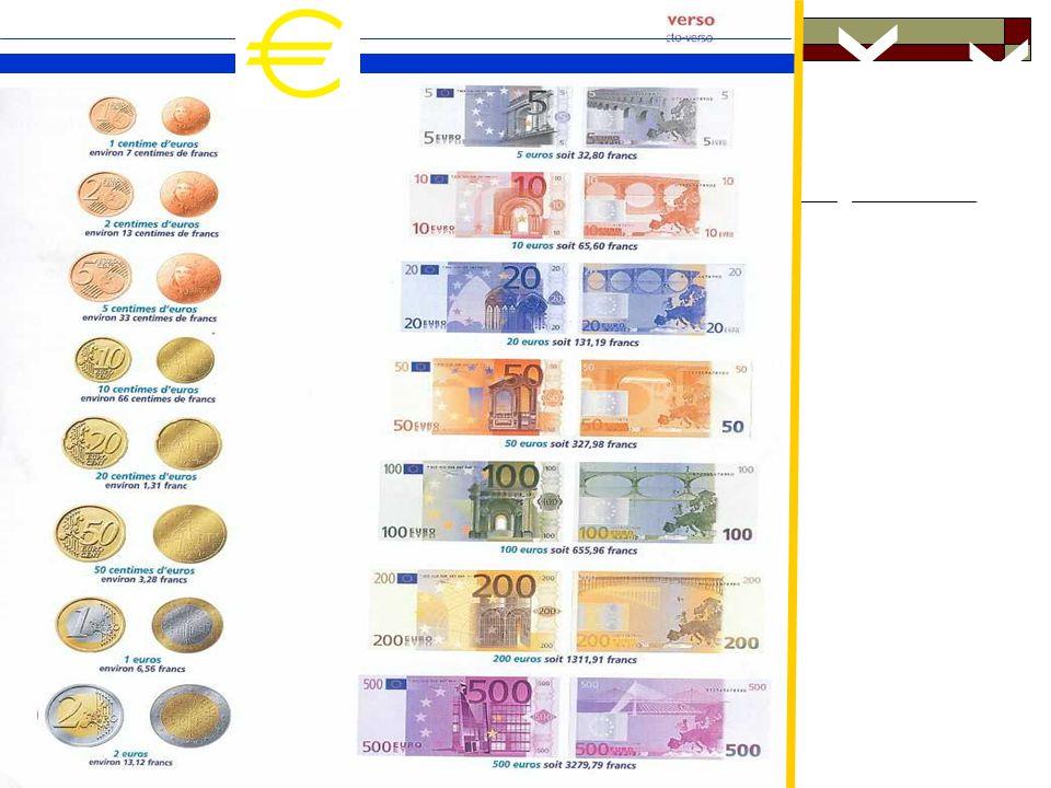 12 Az euro övezethez csatlakozni nem kívánó régi tagállamok Nagy-Britannia, Svédország, Dánia Közvélemény-kutatások, Ellenséges sajtó, Konzervatív Párt politikája, Rossz kezdeti tapasztalatok Jóléti modell preferálása, Kormányzati irányítás alatt működő jegybank, (ellentétes az euró bevezetésének kritériumaival) Önkéntes kimaradás