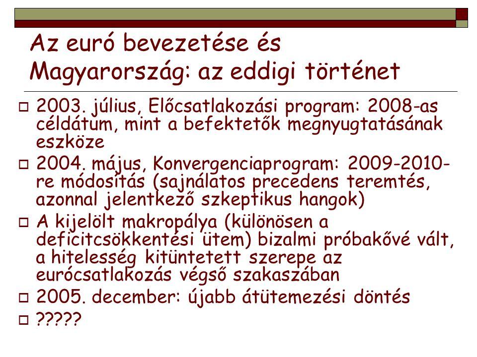 Az euró bevezetése és Magyarország: az eddigi történet  2003. július, Előcsatlakozási program: 2008-as céldátum, mint a befektetők megnyugtatásának e