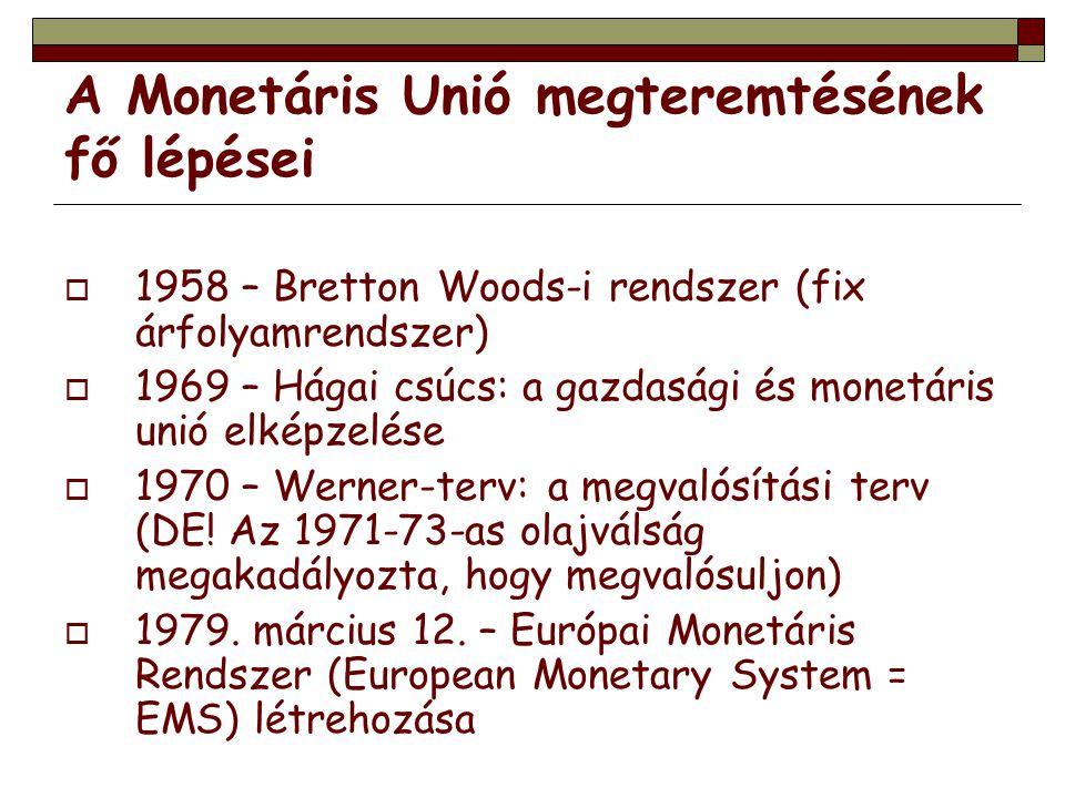 A Monetáris Unió megteremtésének fő lépései  1958 – Bretton Woods-i rendszer (fix árfolyamrendszer)  1969 – Hágai csúcs: a gazdasági és monetáris un