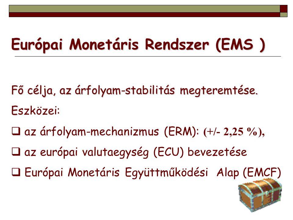 Európai Monetáris Rendszer (EMS ) Fő célja, az árfolyam-stabilitás megteremtése. E Eszközei:  az árfolyam-mechanizmus (ERM): (+/- 2,25 %),  az európ