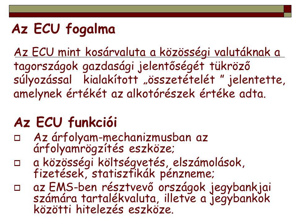 """Az ECU fogalma Az ECU mint kosárvaluta a közösségi valutáknak a tagországok gazdasági jelentőségét tükröző súlyozással kialakított """"összetételét """" jel"""