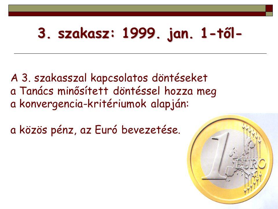 3. szakasz: 1999. jan. 1-től- 3. szakasz: 1999. jan. 1-től- A 3. szakasszal kapcsolatos döntéseket a Tanács minősített döntéssel hozza meg a konvergen
