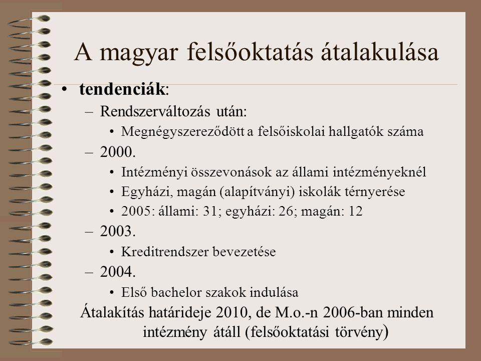 A magyar felsőoktatás átalakulása tendenciák: –Rendszerváltozás után: Megnégyszereződött a felsőiskolai hallgatók száma –2000.