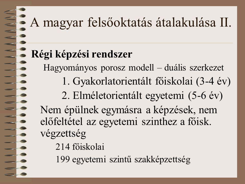 A magyar felsőoktatás átalakulása II.