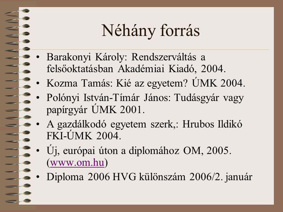 Néhány forrás Barakonyi Károly: Rendszerváltás a felsőoktatásban Akadémiai Kiadó, 2004.