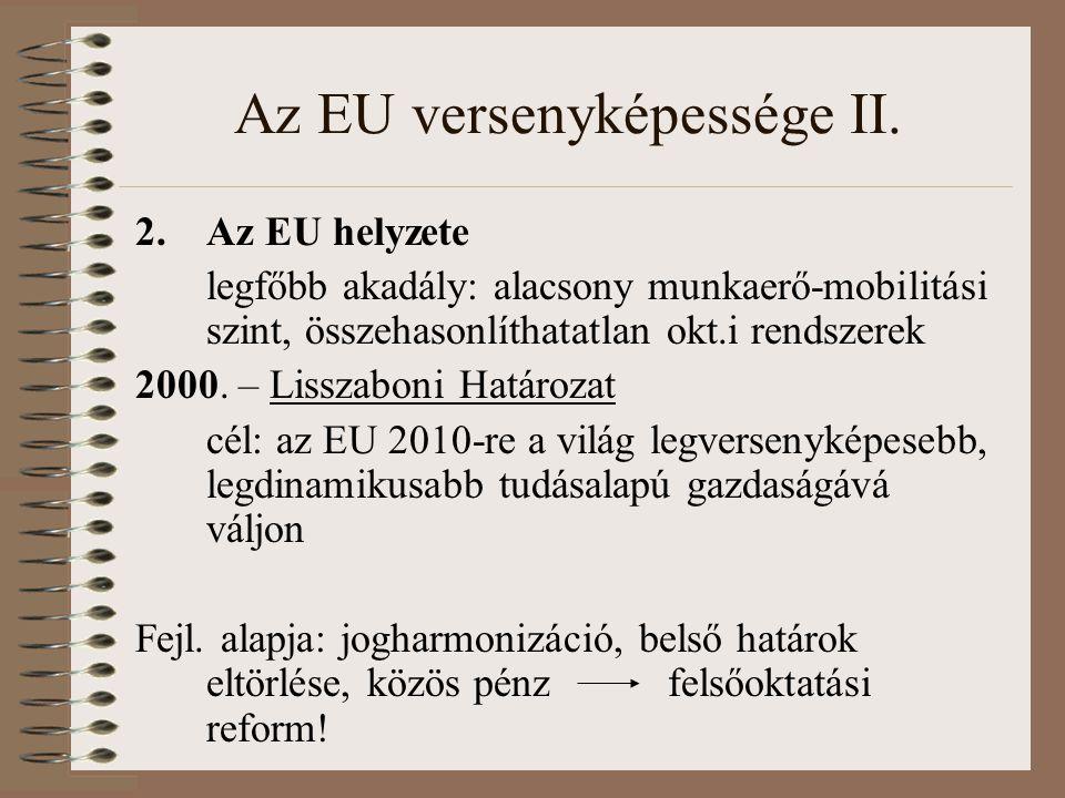 Az EU versenyképessége II.