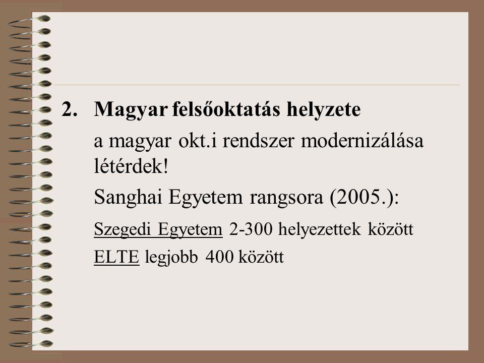 2.Magyar felsőoktatás helyzete a magyar okt.i rendszer modernizálása létérdek.