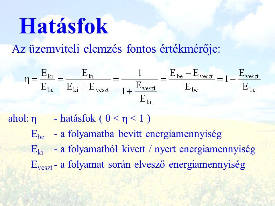 Hatásfok Az üzemviteli elemzés fontos értékmérője: ahol:η- hatásfok ( 0 < η < 1 ) E be - a folyamatba bevitt energiamennyiség E ki - a folyamatból kiv