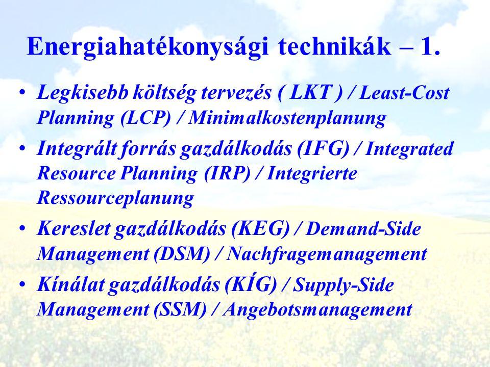 Energiahatékonysági technikák – 1. Legkisebb költség tervezés ( LKT ) / Least-Cost Planning (LCP) / Minimalkostenplanung Integrált forrás gazdálkodás