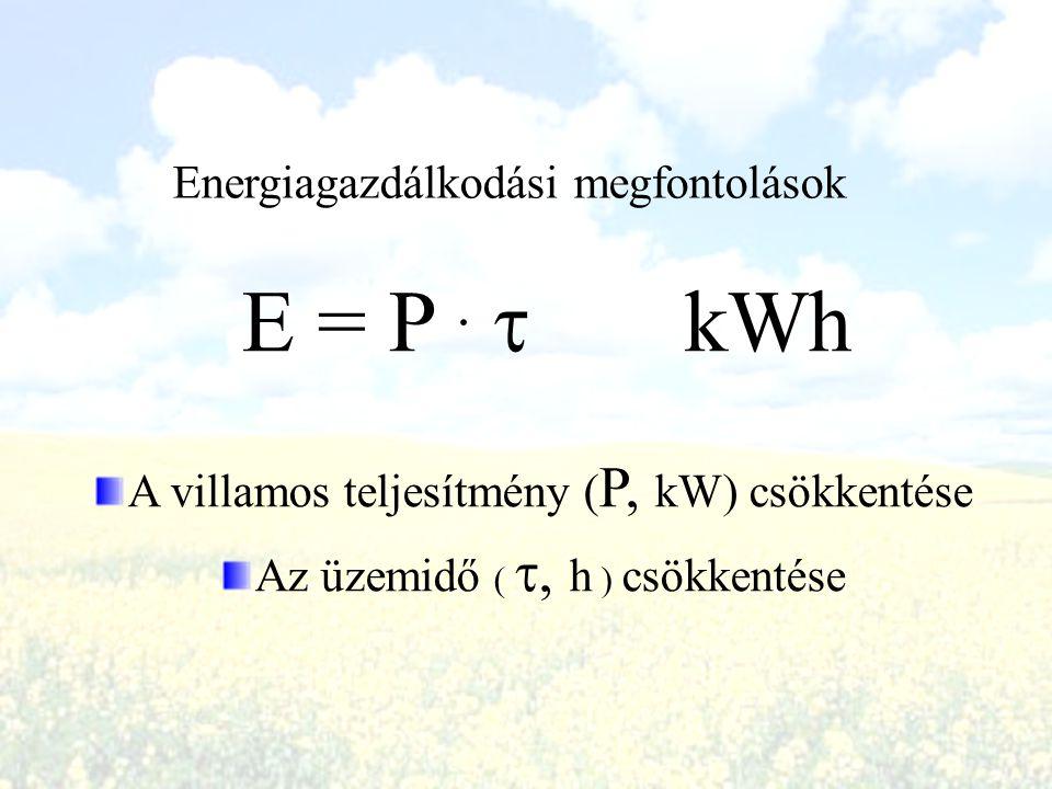 Energiagazdálkodási megfontolások A villamos teljesítmény ( P, kW) csökkentése Az üzemidő (  h ) csökkentése E = P.  kWh