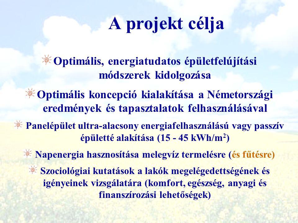 A projekt célja Optimális, energiatudatos épületfelújítási módszerek kidolgozása Optimális koncepció kialakítása a Németországi eredmények és tapaszta