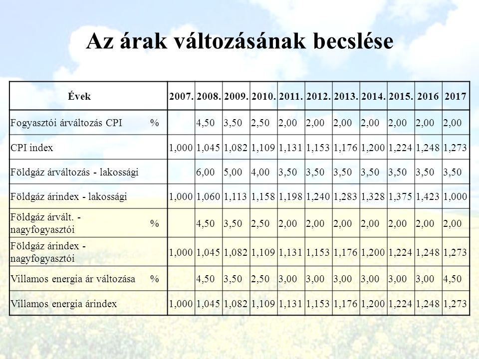 Energiagazdálkodási megfontolások A villamos teljesítmény ( P, kW) csökkentése Az üzemidő (  h ) csökkentése E = P.