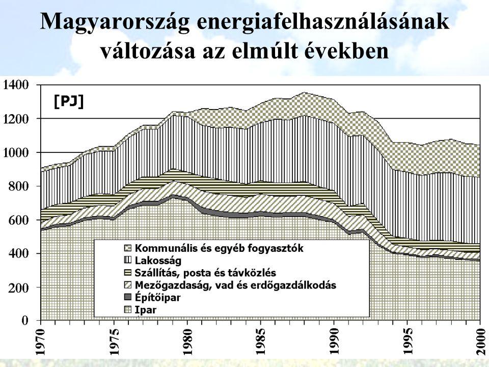 A hatékony energiagazdálkodás – érdek és kötelesség Szem előtt kell tartanunk, hogy a halogatásnak ára van, és ez nemcsak kiadásainkat növeli, hanem a természet egyensúlyának megbomlásához is vezethet.