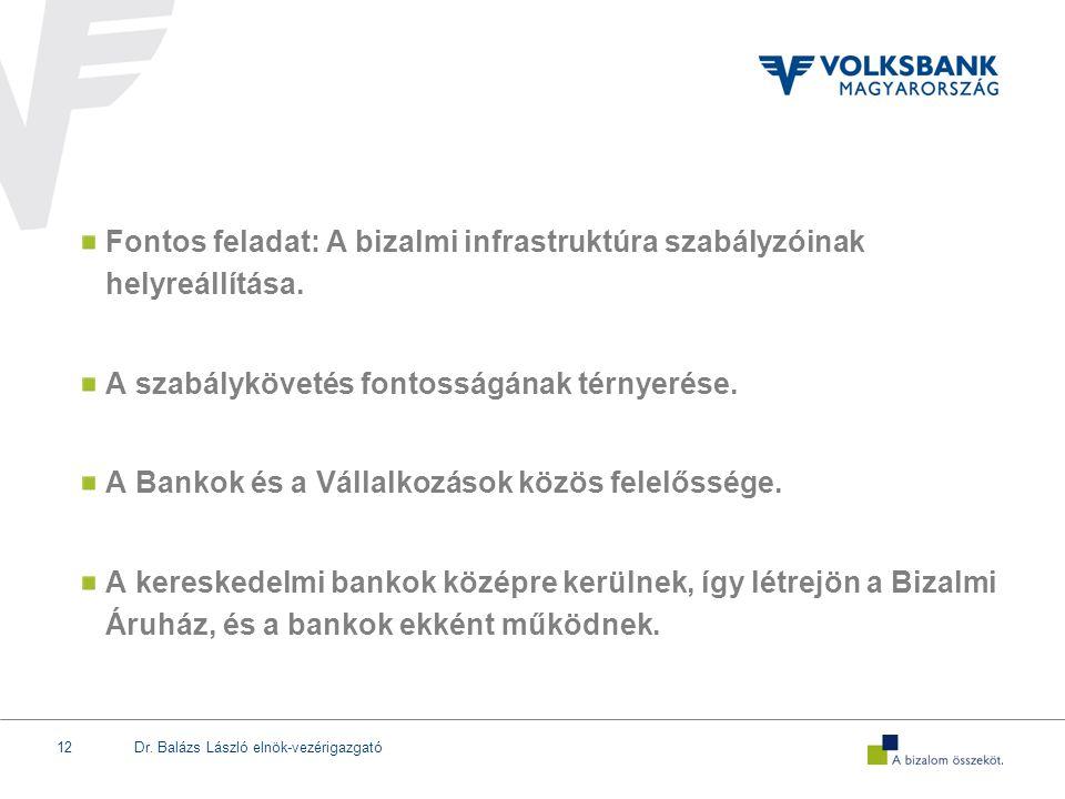 Dr. Balázs László elnök-vezérigazgató12 Fontos feladat: A bizalmi infrastruktúra szabályzóinak helyreállítása. A szabálykövetés fontosságának térnyeré