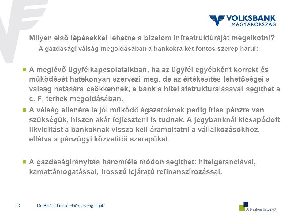 Dr. Balázs László elnök-vezérigazgató13 Milyen első lépésekkel lehetne a bizalom infrastruktúráját megalkotni? A gazdasági válság megoldásában a banko