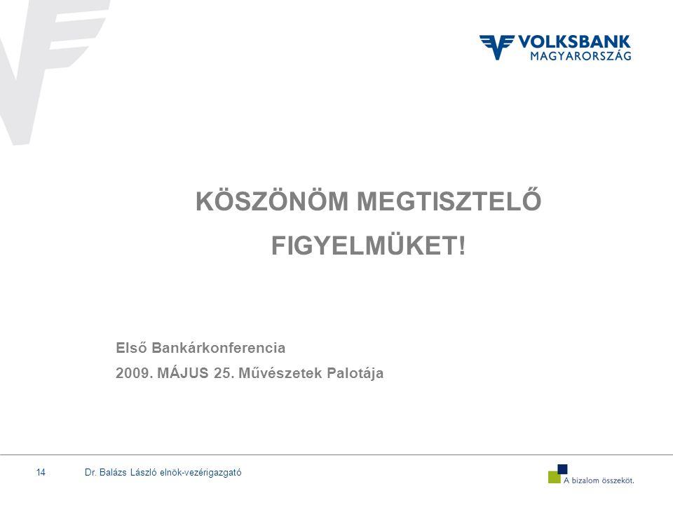 Dr. Balázs László elnök-vezérigazgató14 KÖSZÖNÖM MEGTISZTELŐ FIGYELMÜKET! Első Bankárkonferencia 2009. MÁJUS 25. Művészetek Palotája