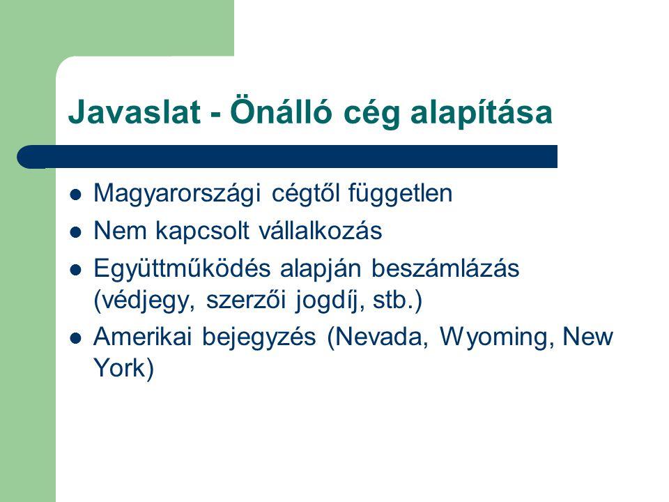 Javaslat - Önálló cég alapítása Magyarországi cégtől független Nem kapcsolt vállalkozás Együttműködés alapján beszámlázás (védjegy, szerzői jogdíj, stb.) Amerikai bejegyzés (Nevada, Wyoming, New York)
