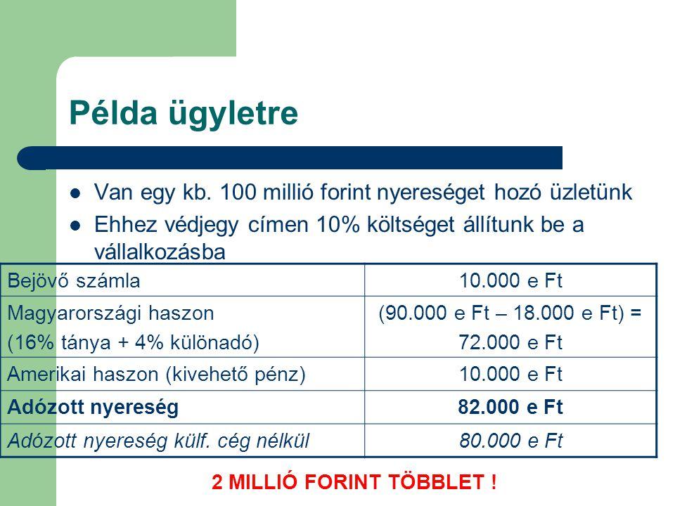 Példa ügyletre Van egy kb. 100 millió forint nyereséget hozó üzletünk Ehhez védjegy címen 10% költséget állítunk be a vállalkozásba Bejövő számla10.00