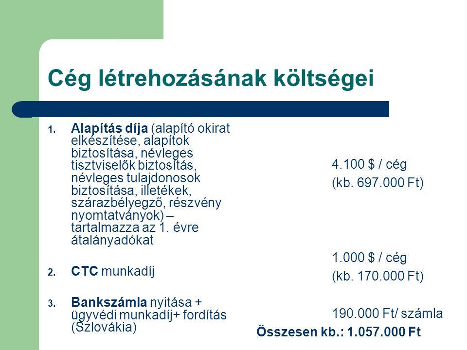 Cég létrehozásának költségei 1. Alapítás díja (alapító okirat elkészítése, alapítok biztosítása, névleges tisztviselők biztosítás, névleges tulajdonos