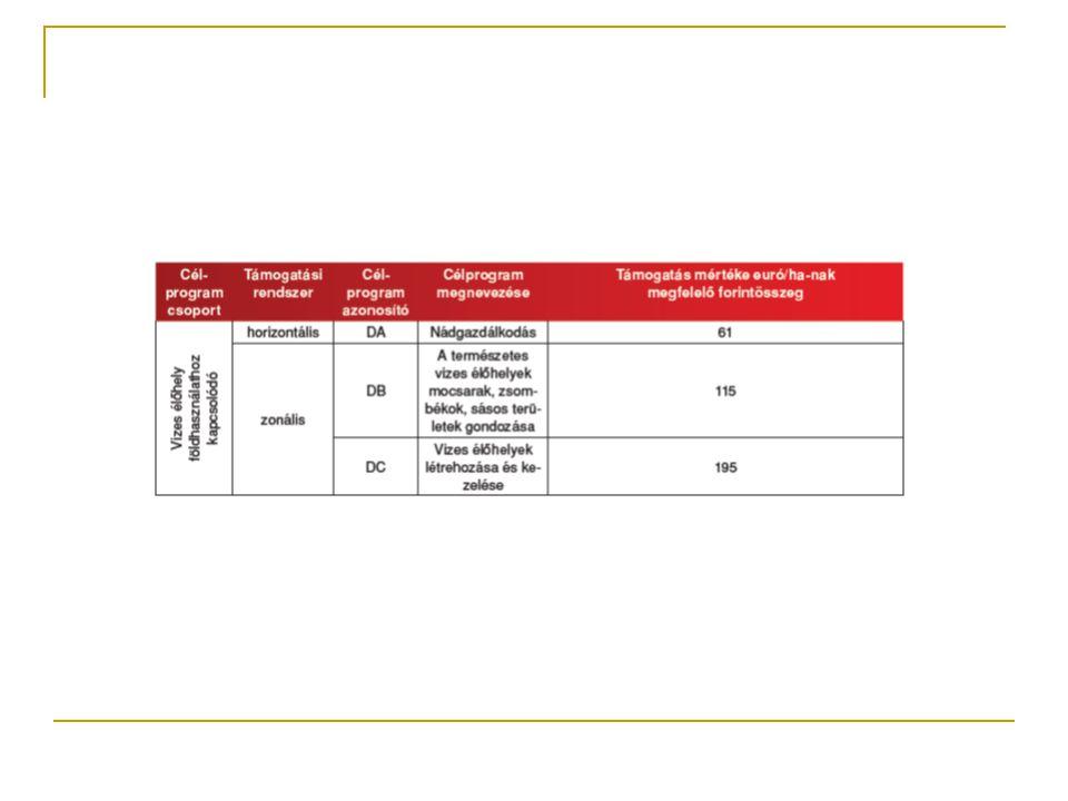 (4) A célprogram előírásai:  a) a 13.