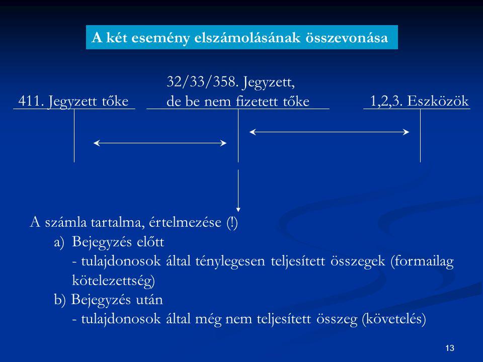 13 A két esemény elszámolásának összevonása 1,2,3. Eszközök411. Jegyzett tőke 32/33/358. Jegyzett, de be nem fizetett tőke A számla tartalma, értelmez
