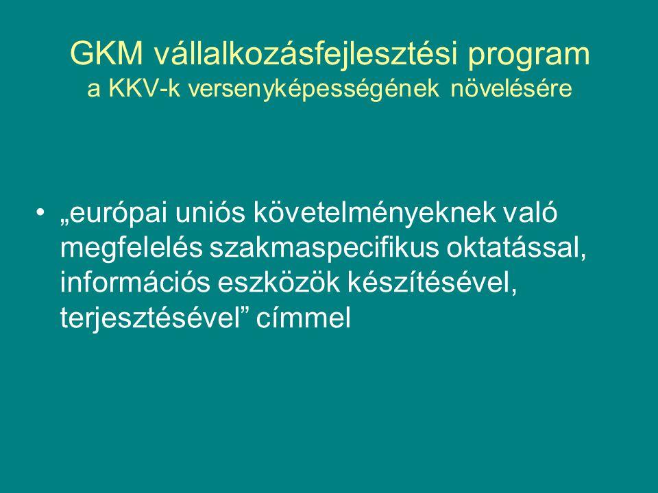 """GKM vállalkozásfejlesztési program a KKV-k versenyképességének növelésére """"európai uniós követelményeknek való megfelelés szakmaspecifikus oktatással, információs eszközök készítésével, terjesztésével címmel"""