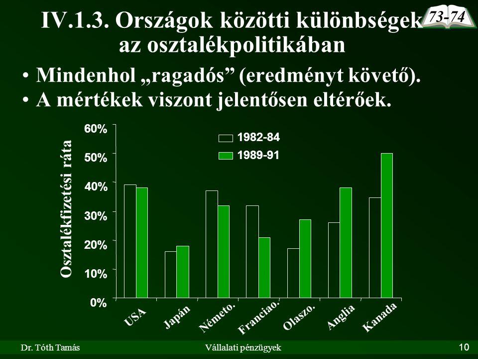 """Dr. Tóth TamásVállalati pénzügyek10 IV.1.3. Országok közötti különbségek az osztalékpolitikában 73-74 Mindenhol """"ragadós"""" (eredményt követő). A mérték"""
