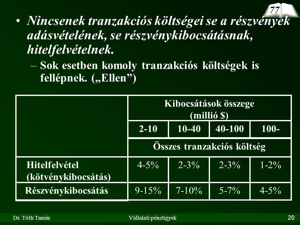 Dr. Tóth TamásVállalati pénzügyek20 Nincsenek tranzakciós költségei se a részvények adásvételének, se részvénykibocsátásnak, hitelfelvételnek. –Sok es