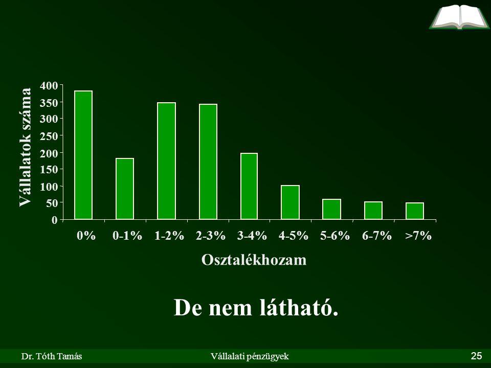 Dr. Tóth TamásVállalati pénzügyek25 0 50 100 150 200 250 300 350 400 0%0-1%1-2%2-3%3-4%4-5%5-6%6-7%>7% Osztalékhozam Vállalatok száma De nem látható.