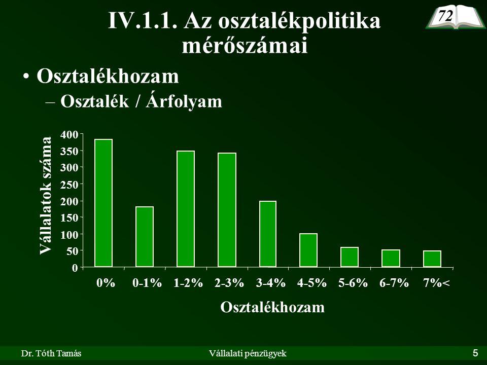 Dr. Tóth TamásVállalati pénzügyek5 IV.1.1. Az osztalékpolitika mérőszámai 0 50 100 150 200 250 300 350 400 0%0-1%1-2%2-3%3-4%4-5%5-6%6-7%7%< Osztalékh
