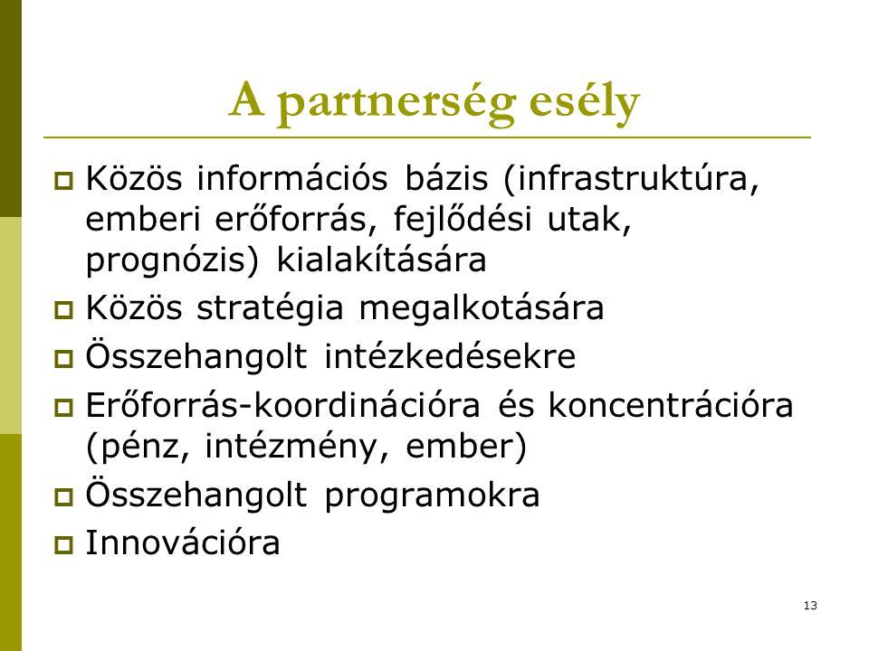 13 A partnerség esély  Közös információs bázis (infrastruktúra, emberi erőforrás, fejlődési utak, prognózis) kialakítására  Közös stratégia megalkotására  Összehangolt intézkedésekre  Erőforrás-koordinációra és koncentrációra (pénz, intézmény, ember)  Összehangolt programokra  Innovációra