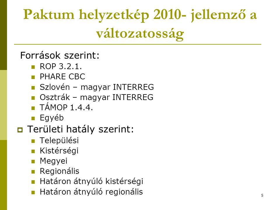 5 Paktum helyzetkép 2010- jellemző a változatosság Források szerint: ROP 3.2.1.