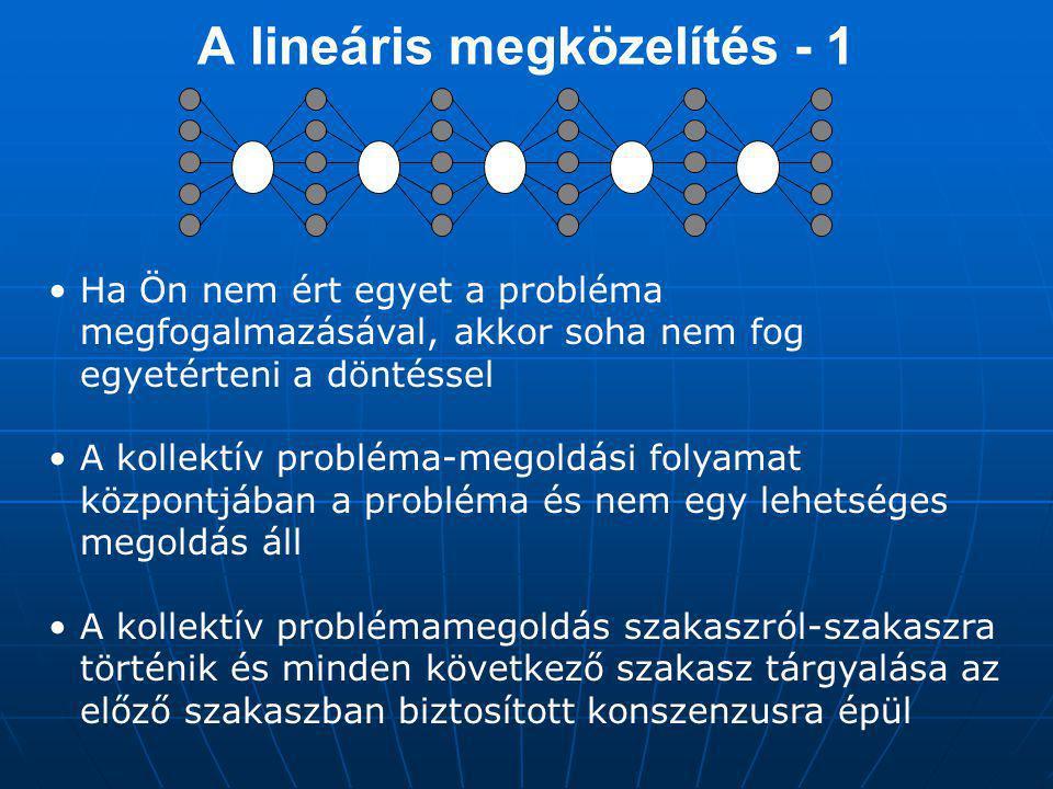A lineáris megközelítés - 1 Ha Ön nem ért egyet a probléma megfogalmazásával, akkor soha nem fog egyetérteni a döntéssel A kollektív probléma-megoldási folyamat központjában a probléma és nem egy lehetséges megoldás áll A kollektív problémamegoldás szakaszról-szakaszra történik és minden következő szakasz tárgyalása az előző szakaszban biztosított konszenzusra épül