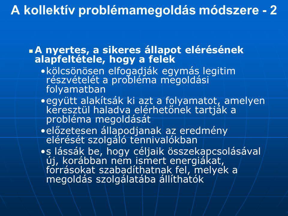 A kollektív problémamegoldás módszere - 2 A nyertes, a sikeres állapot elérésének alapfeltétele, hogy a felek kölcsönösen elfogadják egymás legitim részvételét a probléma megoldási folyamatban együtt alakítsák ki azt a folyamatot, amelyen keresztül haladva elérhetőnek tartják a probléma megoldását előzetesen állapodjanak az eredmény elérését szolgáló tennivalókban s lássák be, hogy céljaik összekapcsolásával új, korábban nem ismert energiákat, forrásokat szabadíthatnak fel, melyek a megoldás szolgálatába állíthatók