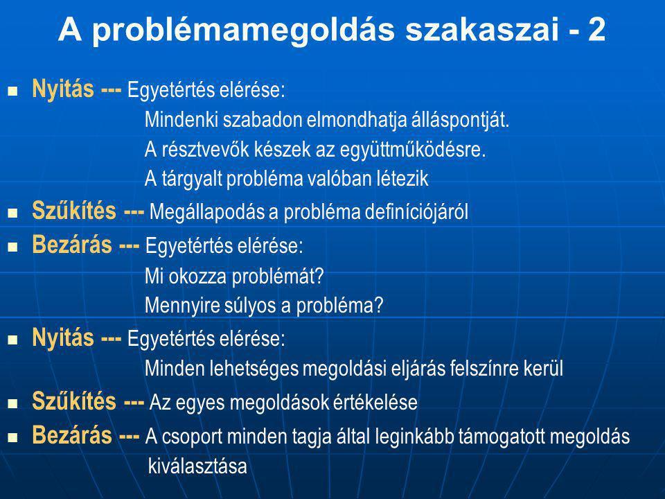 A problémamegoldás szakaszai - 2 Nyitás --- Egyetértés elérése: Mindenki szabadon elmondhatja álláspontját.
