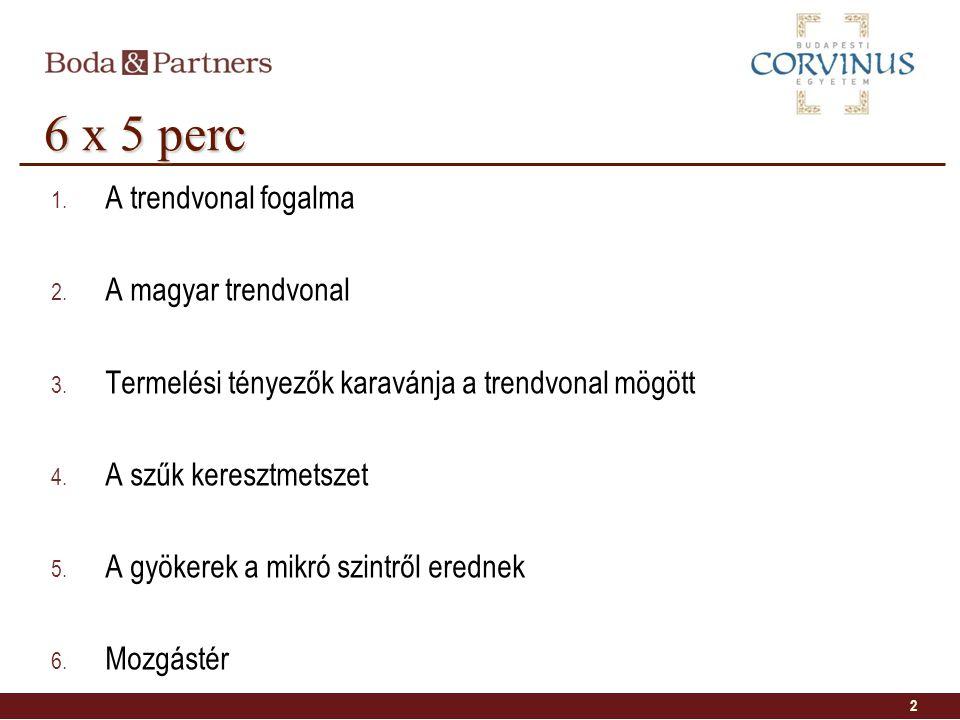 6 x 5 perc 1. A trendvonal fogalma 2. A magyar trendvonal 3. Termelési tényezők karavánja a trendvonal mögött 4. A szűk keresztmetszet 5. A gyökerek a