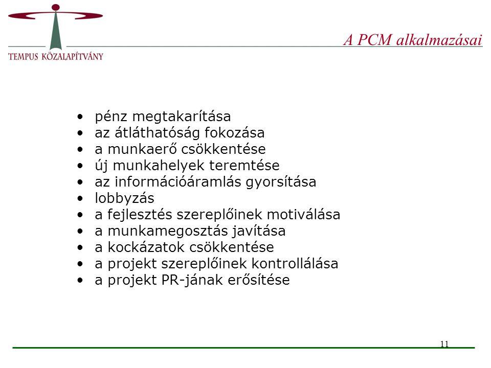 11 A PCM alkalmazásai pénz megtakarítása az átláthatóság fokozása a munkaerő csökkentése új munkahelyek teremtése az információáramlás gyorsítása lobb