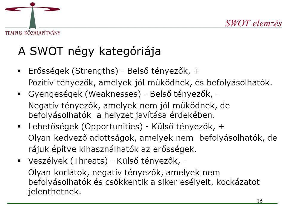 16 SWOT elemzés A SWOT négy kategóriája  Erősségek (Strengths) - Belső tényezők, + Pozitív tényezők, amelyek jól működnek, és befolyásolhatók.  Gyen