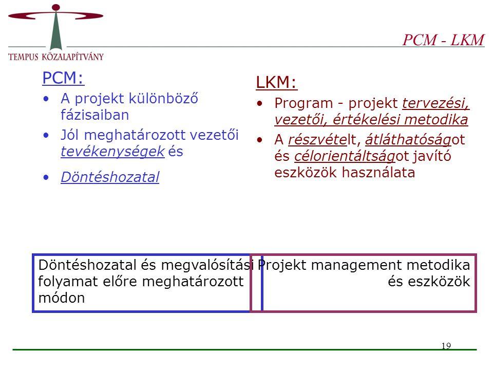 19 PCM - LKM PCM: A projekt különböző fázisaiban Jól meghatározott vezetői tevékenységek és Döntéshozatal LKM: Program - projekt tervezési, vezetői, é